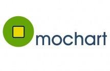Mochart